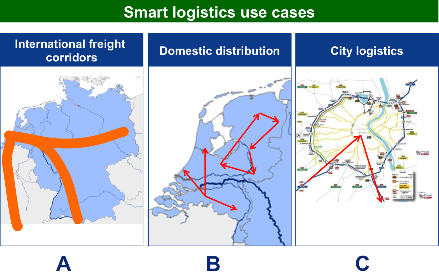 Smart logistics & Urban Distribution
