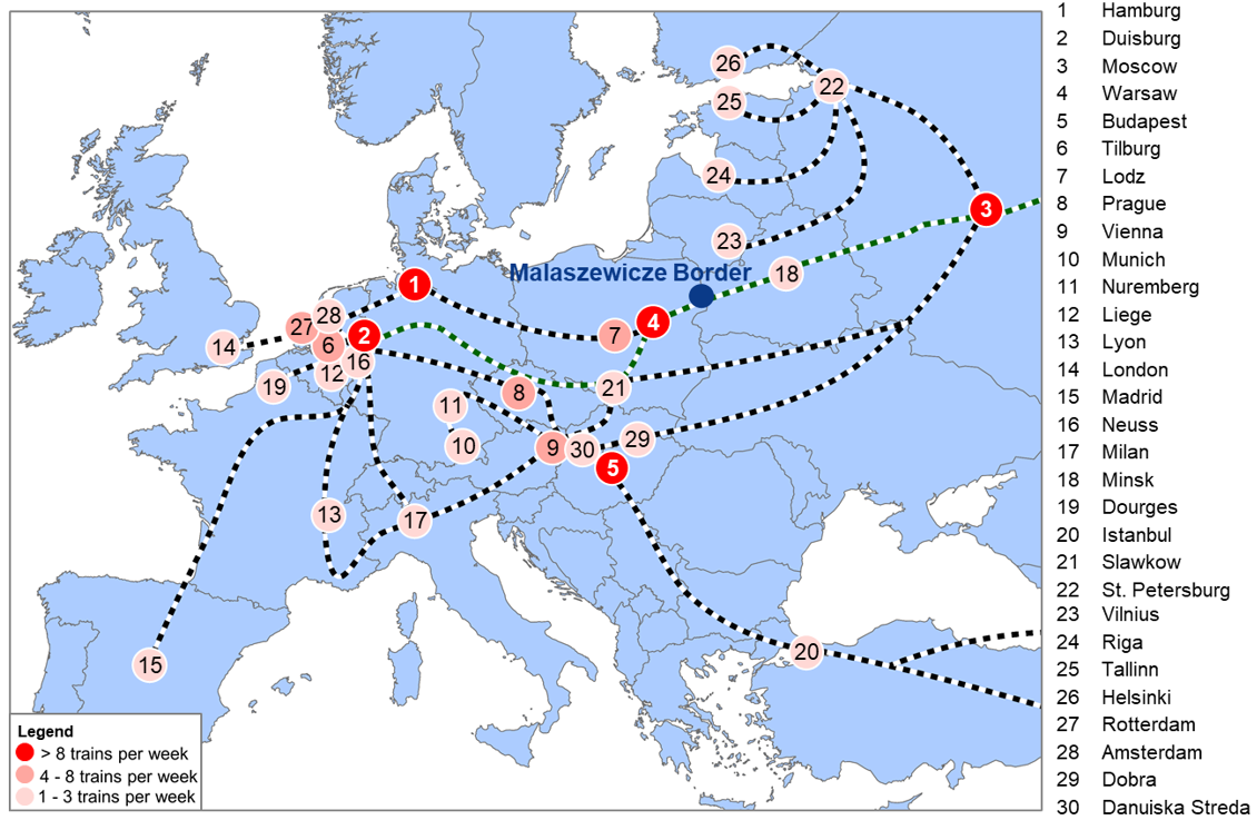 Rail Connections with European cities