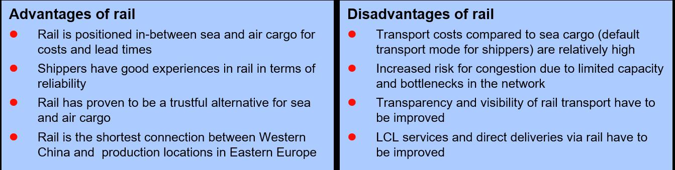 rail advantages and disadvantages